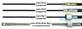 Трос рулевой М58