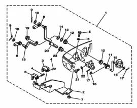 Комплект переделки мотора под ДУ