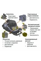 Лодочный мотор Mercury F5ML LPG